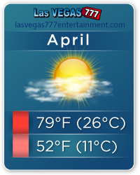 weather-widget-April Las Vegas